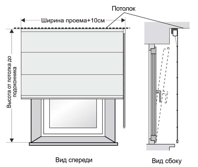 Схема римской шторы на стену