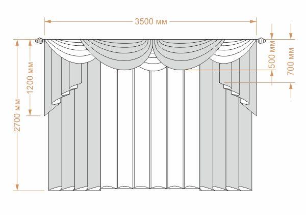 эскиз с размерами схема пошива штор на заказ